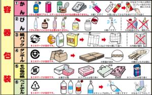 容器包装の出し方